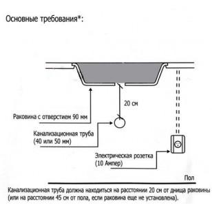 In-Sink-Erator Evolution 250 измельчитель